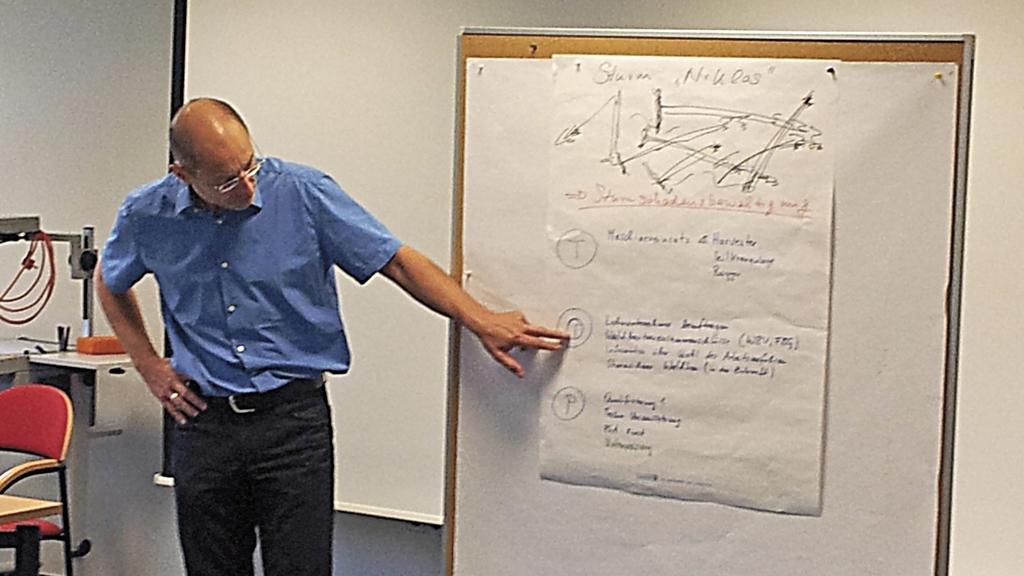 Mann zeigt auf ein Blatt am Flipchart