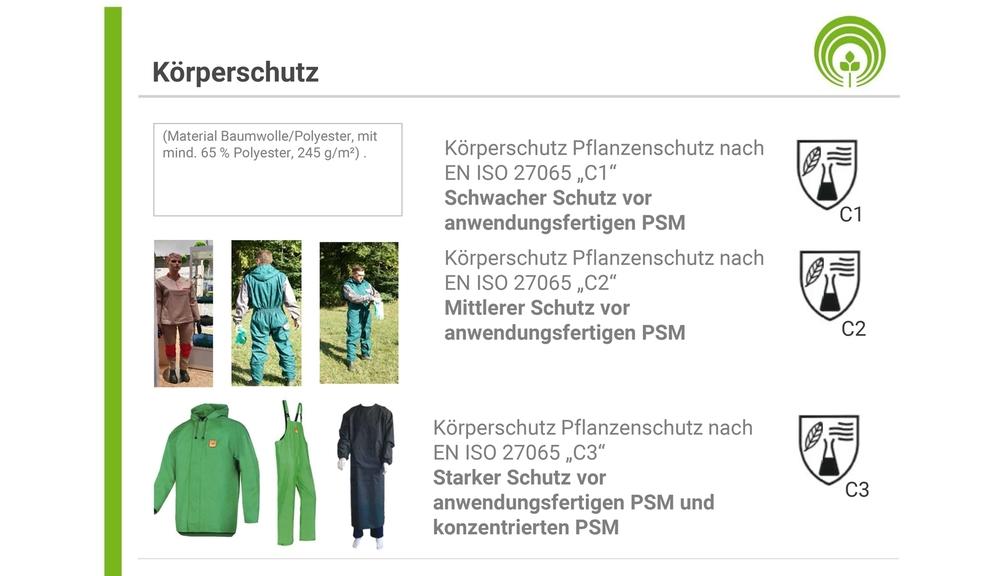 """Bild: Darstellung Körperschutzkleidung nach EN ISO 27065 """"C1"""" , """"C2"""" und C3"""""""
